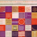 Top resources for teaching UDHR